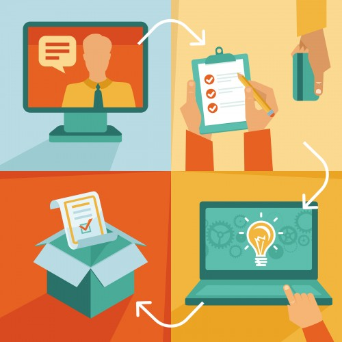 Outsourced Content – It's a Smart Way to Get Ahead of the Competition